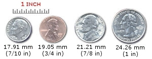 Visual millimeter (mm) to inch (in.) conversion compared to USA coins